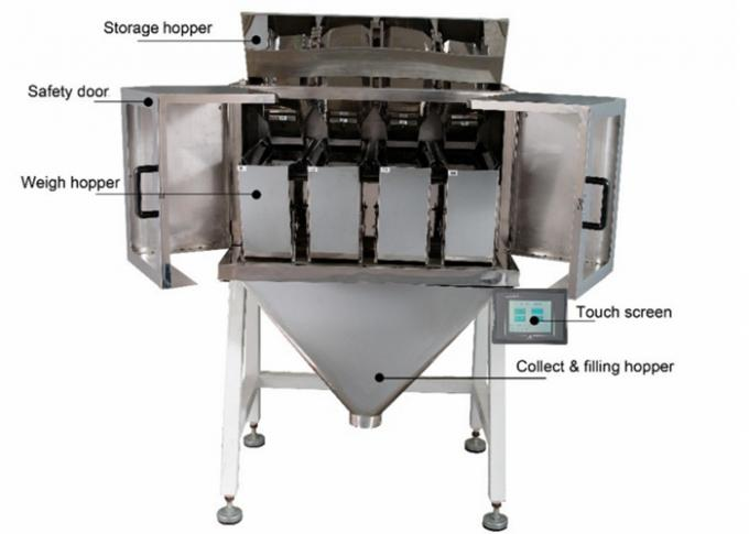 Four Head Linear Weigher 3000ml Hopper Volume 7 Inch Touch Screen Operate