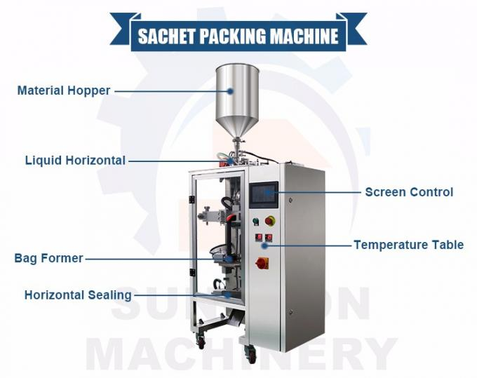 Stand Up Soup Packaging Machine , Liquid Packing Oil Filling