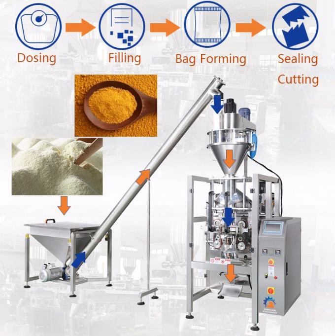 Automatic Vertical Form Fill Seal Machine Sorghum Powder Packing Machine