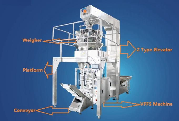Full Automatic Potato Chips Vertical Packing Machine , Bag Fill With Nitrogen