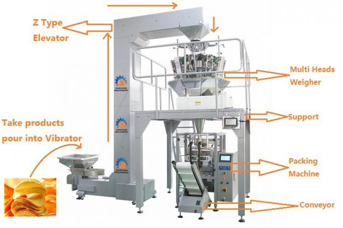 Vertical Automated Packing Machine , 10 Heads Weigher Rice Seal Pack Machine