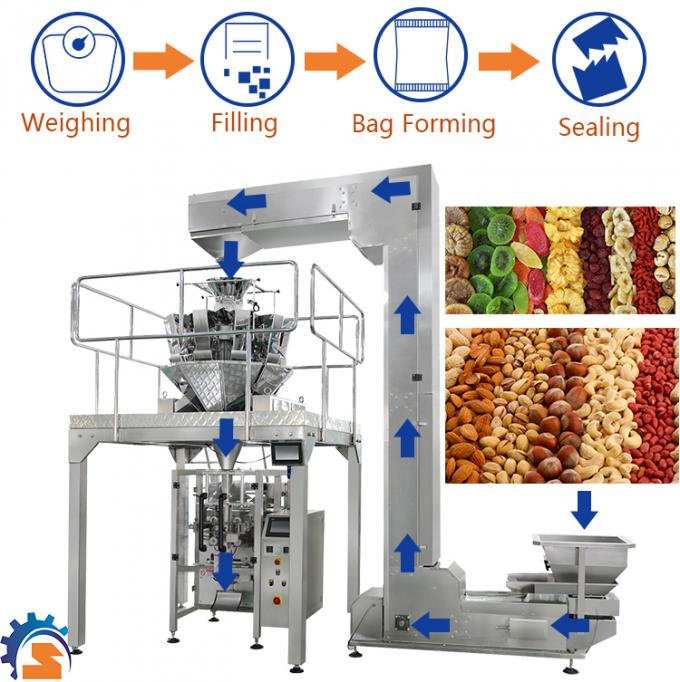 Biscuit Candy Food Packing Machine With Fast Speed 5 - 70 Bags / Min