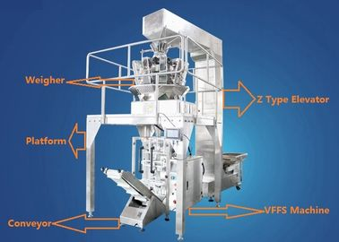 China Full Automatic Granule Food Packing Machine For Coffee Beans / Peanuts / Cashew Nuts supplier