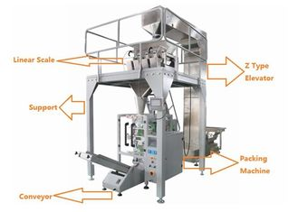 Automatic Roasted Salted Peanut Packing Machine With 4 Heands Weigher