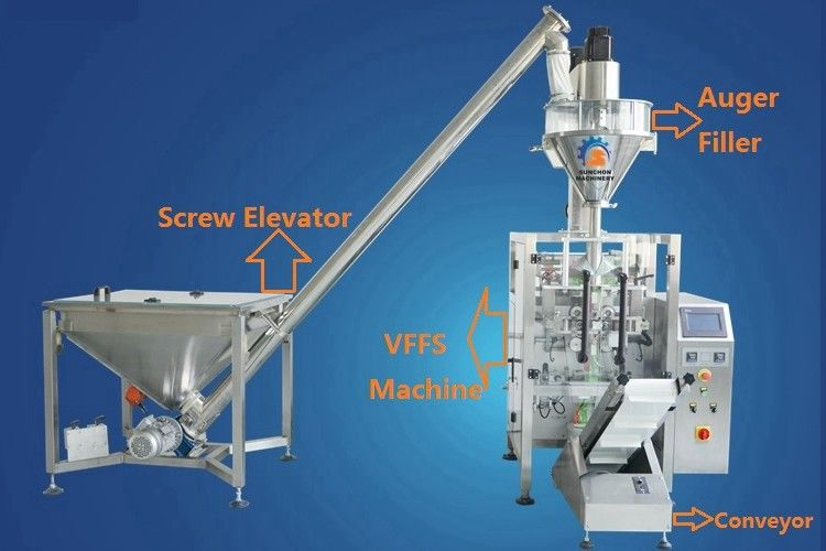 Automatic Vertical Form Fill Seal Machine For Coffee Or Milk Powder supplier
