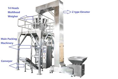 Fully PLC Multihead Weigher Packing Machine For Peanut / Dry Fruits / Corns With Vacuum Sealing
