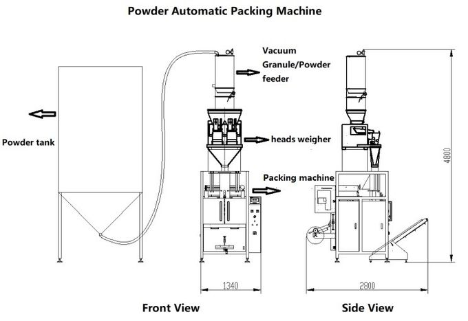 Vetical Iron Oxide Powder Packaging Machine With 4 Heads And Vacuum Feeder